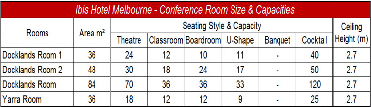 Conference Capacities_750x217